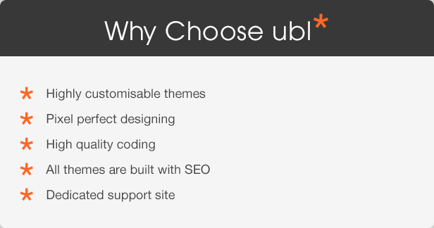 Why Choose UBL Themes